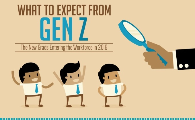 Gen Z in the Workforce